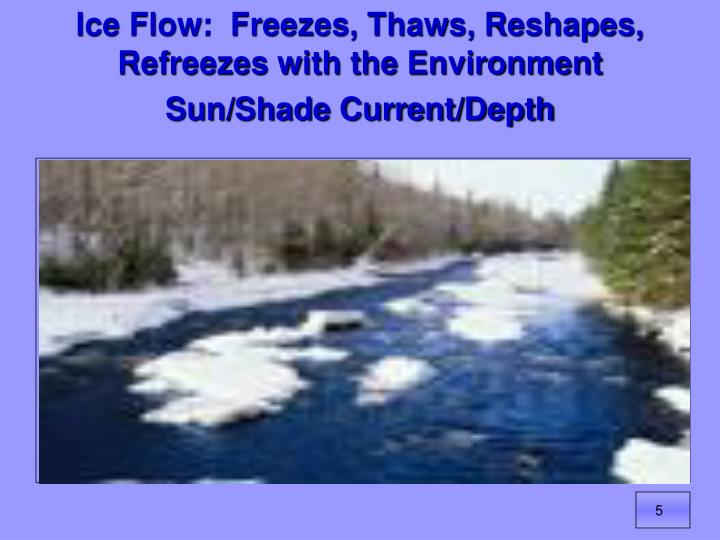 Ice Flow:  Freezes, Thaws, Reshapes, Refreezes with the Environment