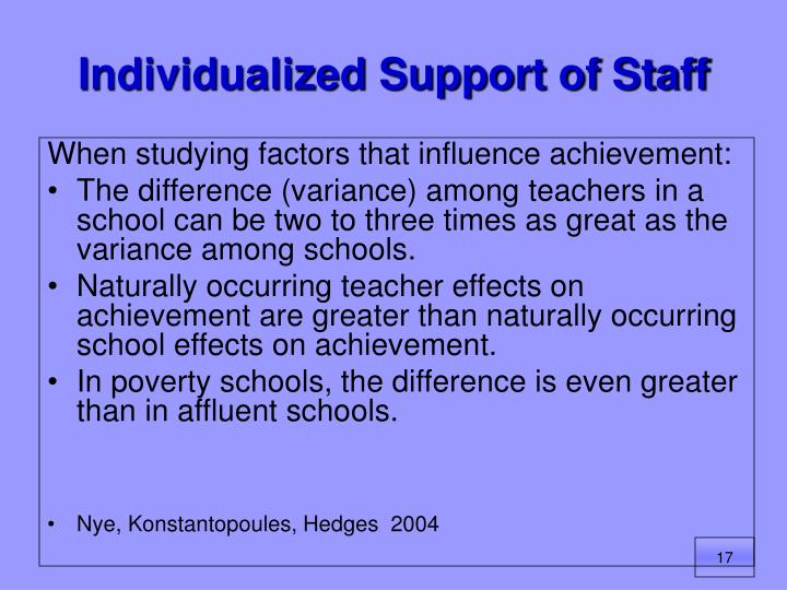 Individualized Support of Staff