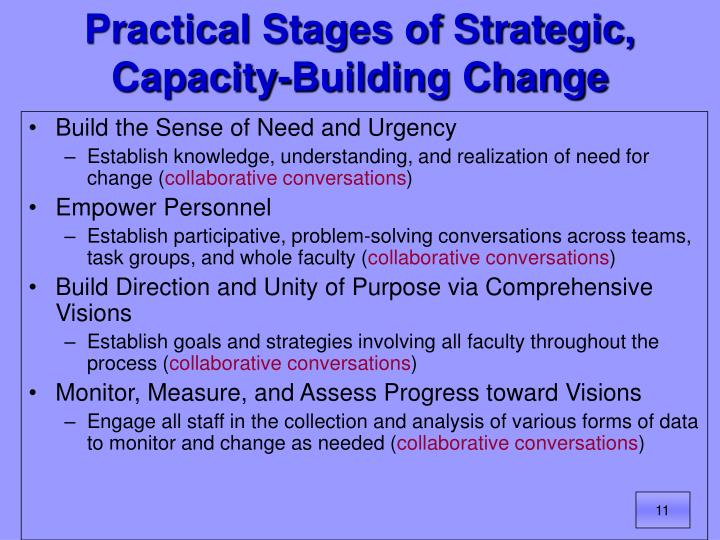 Practical Stages of Strategic, Capacity-Building Change