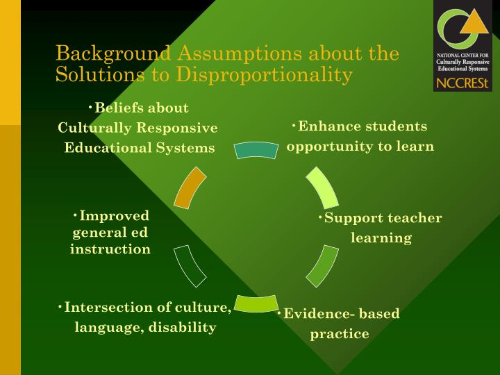 Background Assumptions about the Solutions to Disproportionality