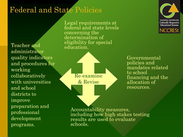 Federal and State Policies