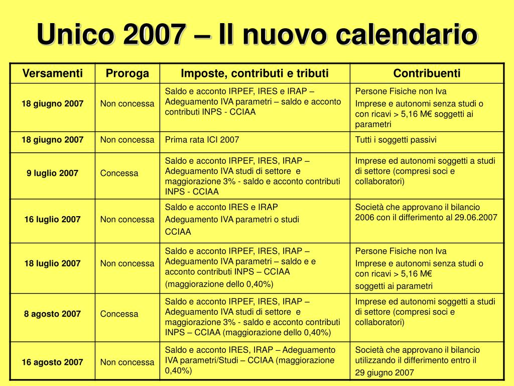 Calendario Luglio 2007.Ppt Unico 2007 Versamenti E Presentazione Powerpoint