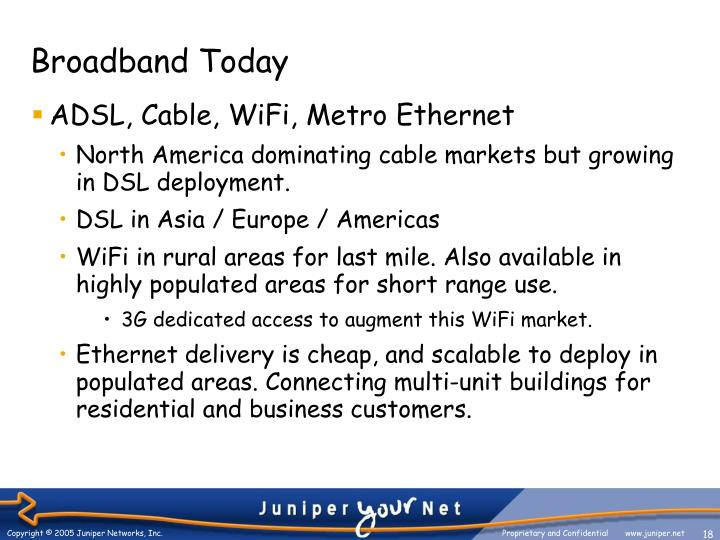 Broadband Today