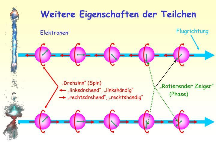 Weitere Eigenschaften der Teilchen