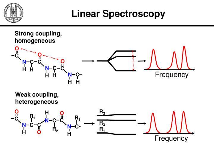 Linear Spectroscopy