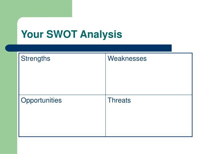 Your SWOT Analysis
