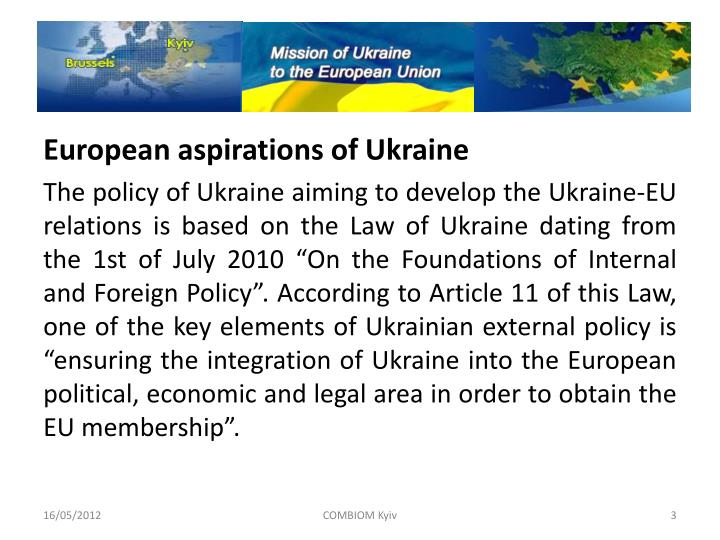 European aspirations of Ukraine