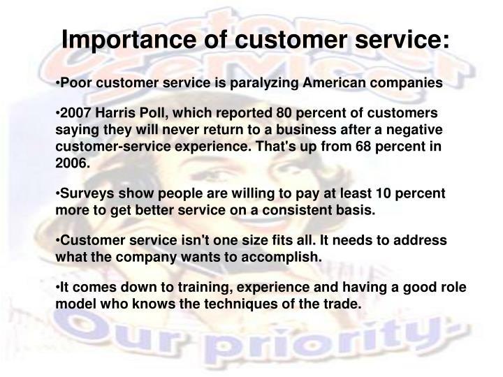 Importance of customer service: