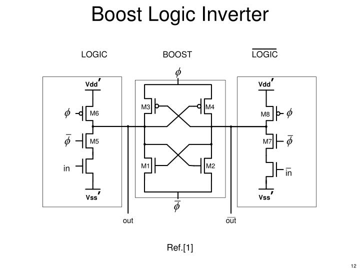 Boost Logic Inverter