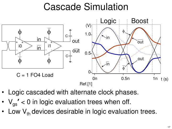 Cascade Simulation