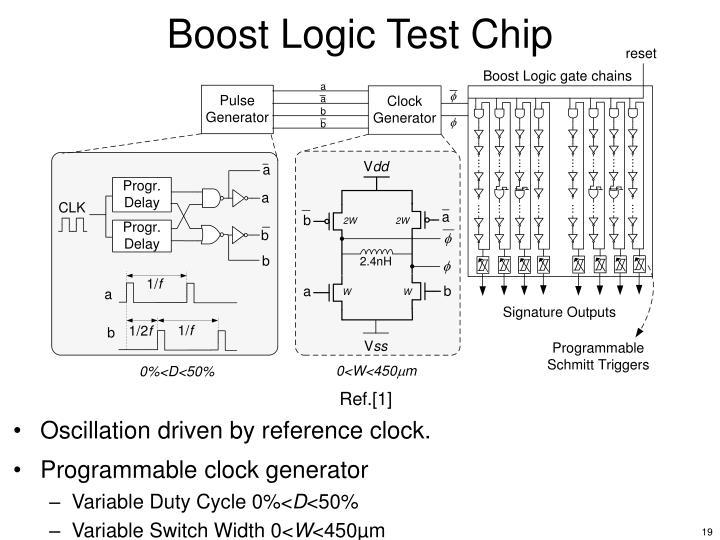 Boost Logic Test Chip