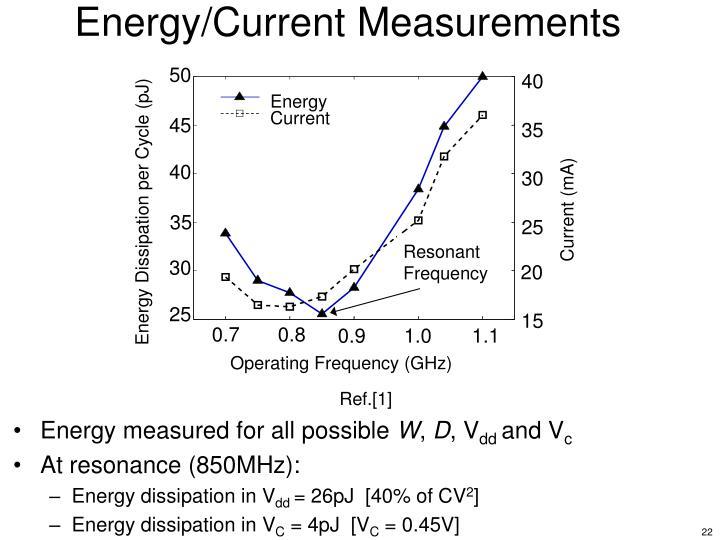 Energy/Current Measurements
