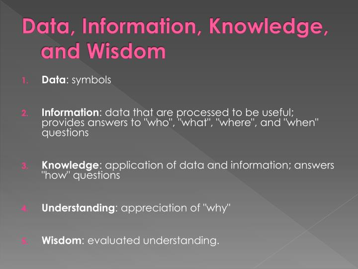 Data, Information, Knowledge, and Wisdom