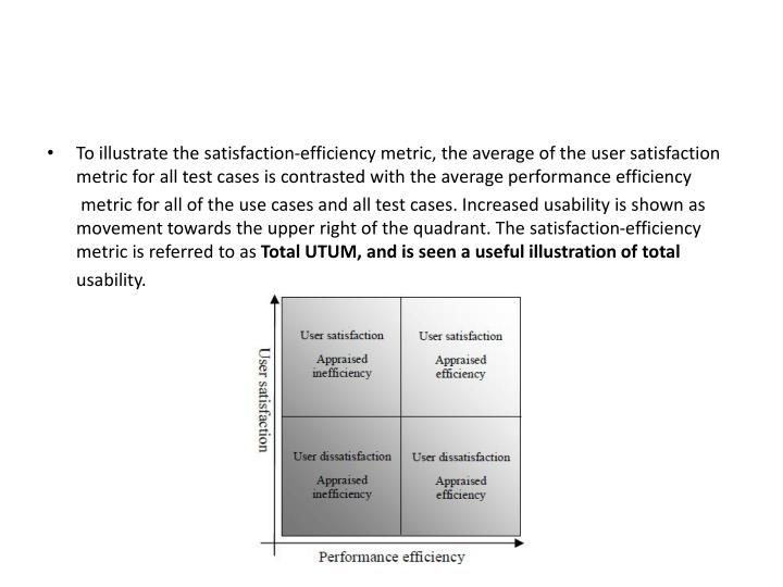 To illustrate the satisfaction-efficiency metric, the average of the user satisfaction metric for all test cases is contrasted with the average performance efficiency