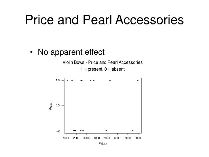 Price and Pearl Accessories
