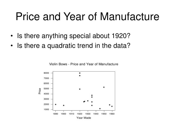 Price and Year of Manufacture