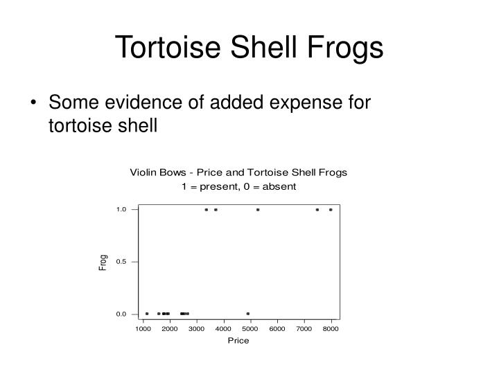 Tortoise Shell Frogs
