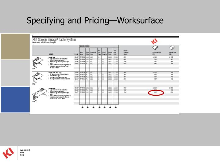 Specifying and Pricing—Worksurface