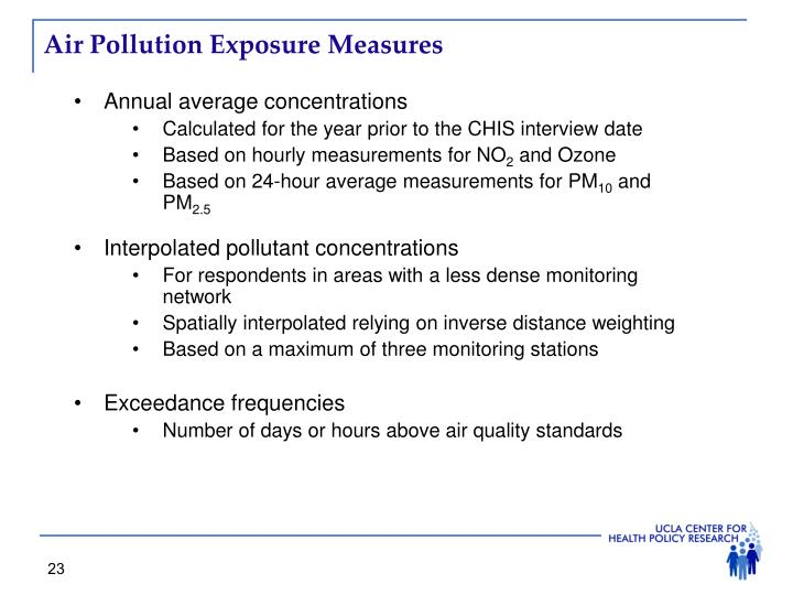 Air Pollution Exposure Measures