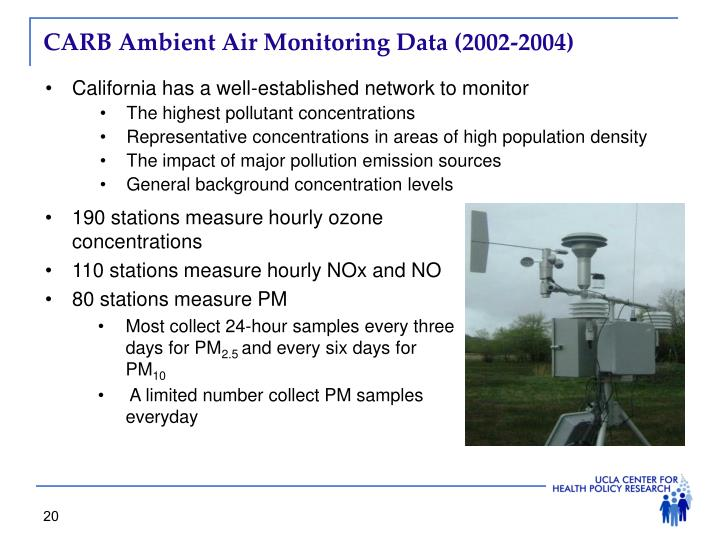 CARB Ambient Air Monitoring Data (2002-2004)