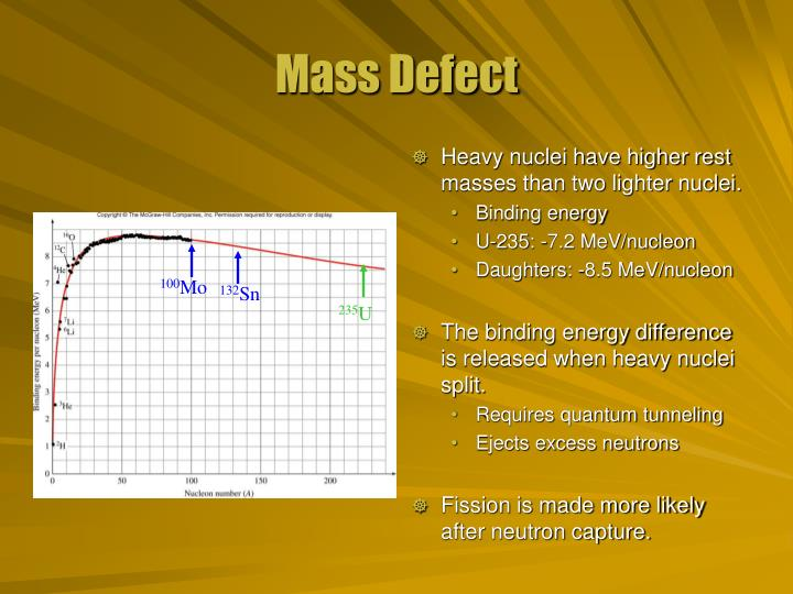 Heavy nuclei have higher rest masses than two lighter nuclei.