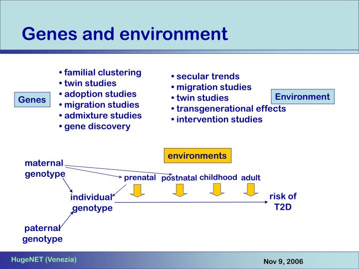 Genes and environment
