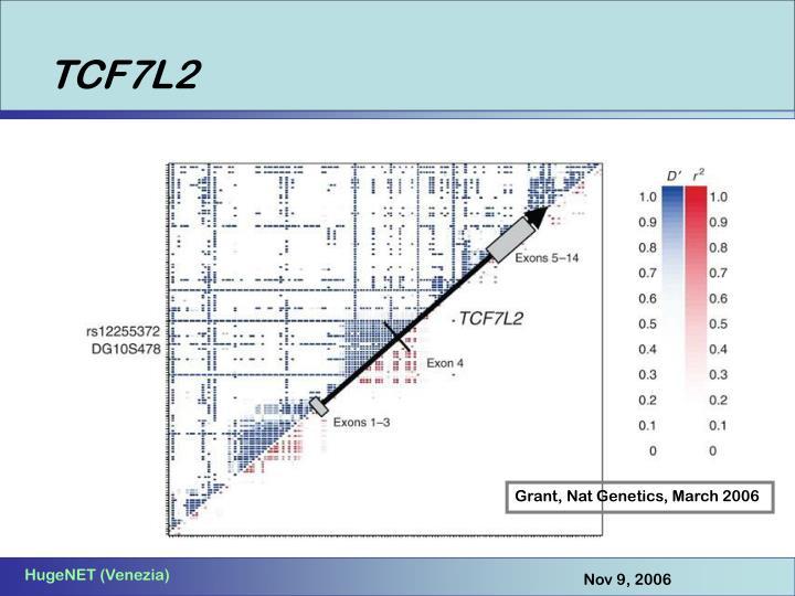 TCF7L2