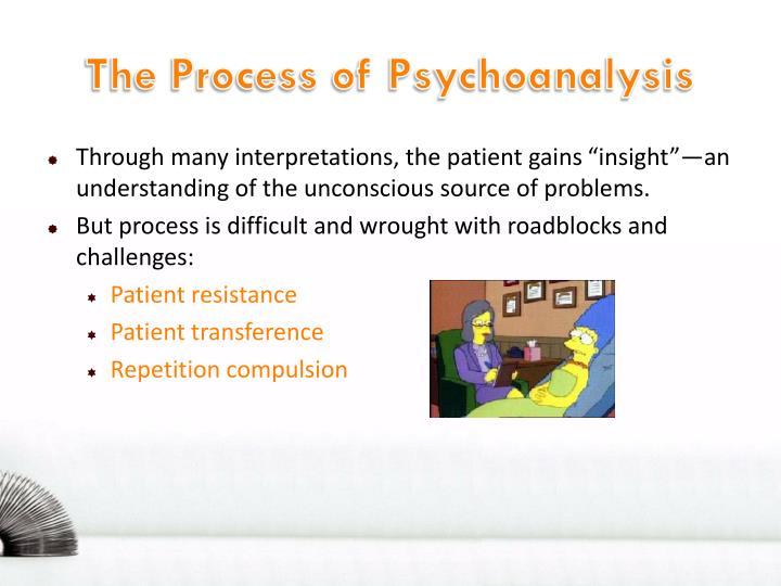 The Process of Psychoanalysis