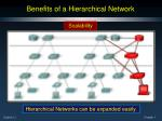 benefits of a hierarchical network1