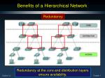 benefits of a hierarchical network2