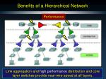 benefits of a hierarchical network3