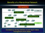benefits of a hierarchical network5