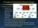 principles of hierarchical network design1