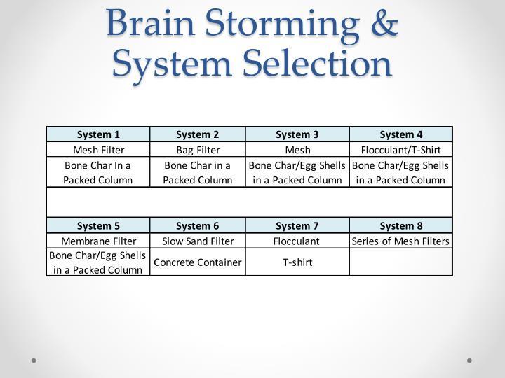 Brain Storming &