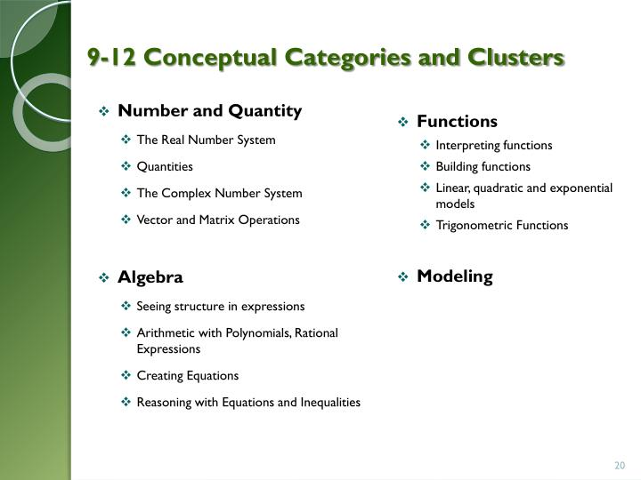9-12 Conceptual Categories and Clusters