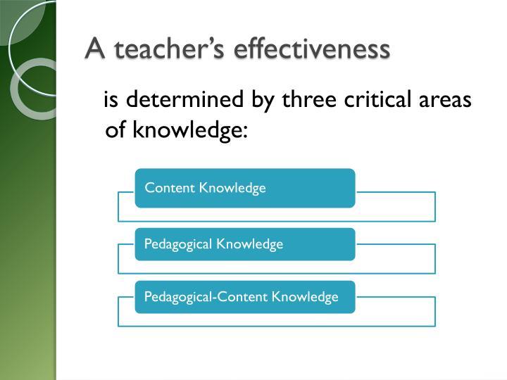 A teacher's effectiveness