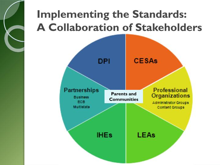 Implementing the Standards: