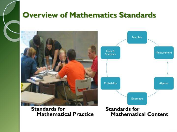 Overview of Mathematics Standards