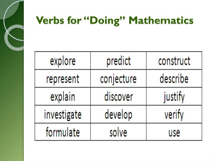 "Verbs for ""Doing"" Mathematics"