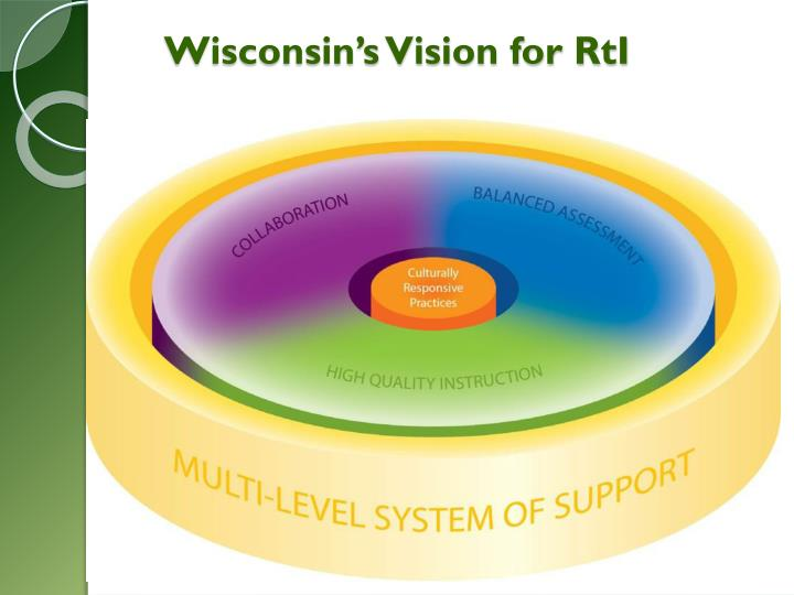 Wisconsin s vision for rti