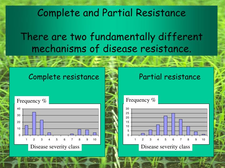 Complete resistance