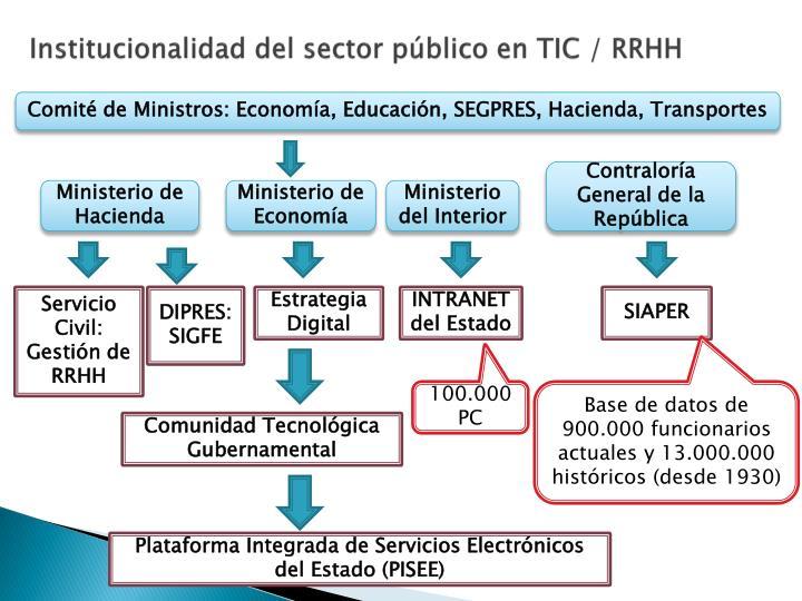 Ppt modernizaci n de los sistemas para la gesti n de las for Intranet ministerio del interior