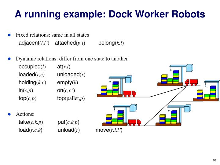 A running example: Dock Worker Robots