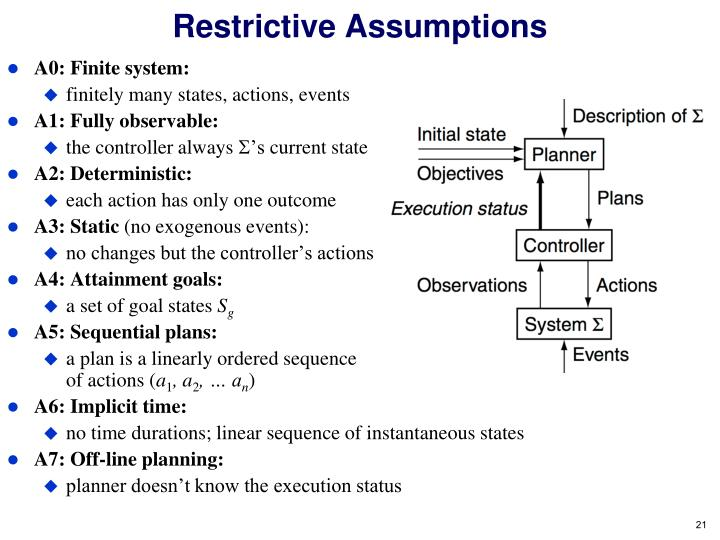 Restrictive Assumptions