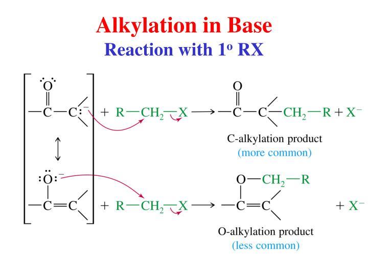 Alkylation in Base