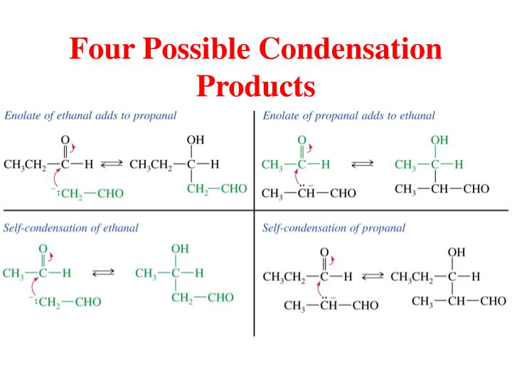 Four Possible Condensation Products