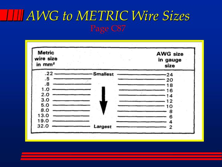 Beautiful metric to awg wire size compared illustration electrical ppt wire repair powerpoint presentation id3009067 keyboard keysfo Images