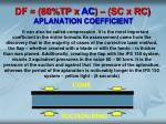 df 80 tp x ac sc x rc aplanation coefficient