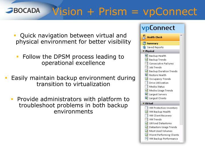 Vision + Prism = vpConnect