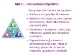 abcd instructional objectives